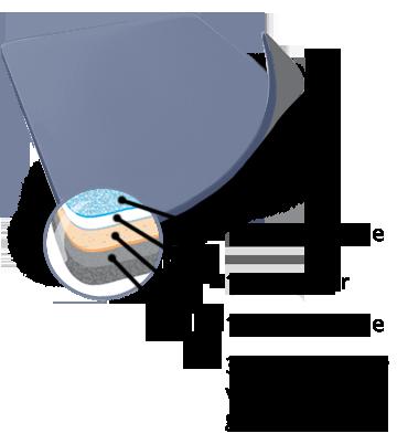 kwaliteit mousepad materiaal grafiek uitbreiding sponsrubber